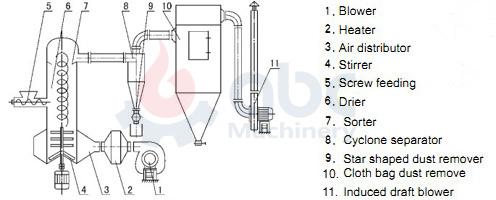 s energy saving pump energy money wiring diagram